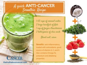 smoothie-infograpic-facebook