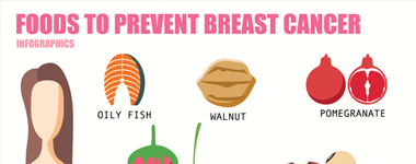 October Is Breast Cancer Awareness Month – Nutrition For Prevention, Patients & Survivors